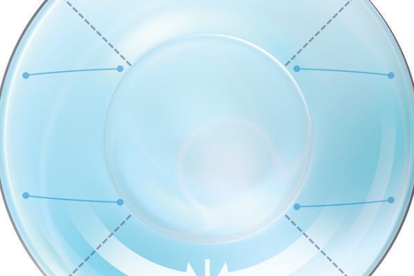 Optimize Torik Lens Geometrisi